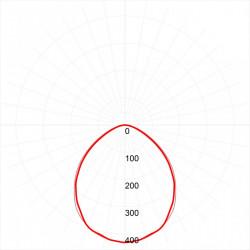 SPP-3-40-6K-M-L ЭРА Светильник светодиодный IP65 36Вт 3060Лм 6500К 1220мм мат В ЛИНИЮ (10/180)