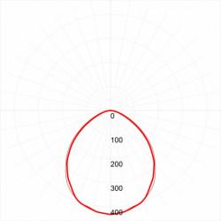 SPP-3-40-6K-M-L ЭРА Светильник светодиодный IP65 36Вт 3060Лм 6500К 1220х64мм мат В ЛИНИЮ (20/240)